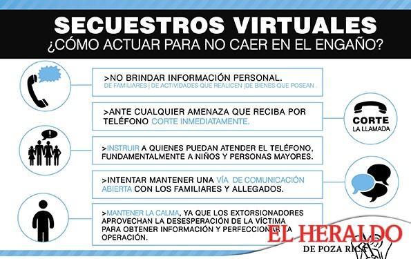 Turistas víctimas de secuestros virtuales